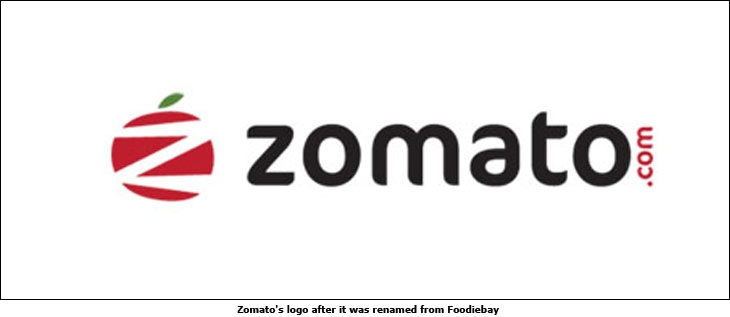 Zomato's logo after it was renamed from Foodiebay