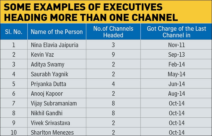 Some examples of executives heading more than one channel