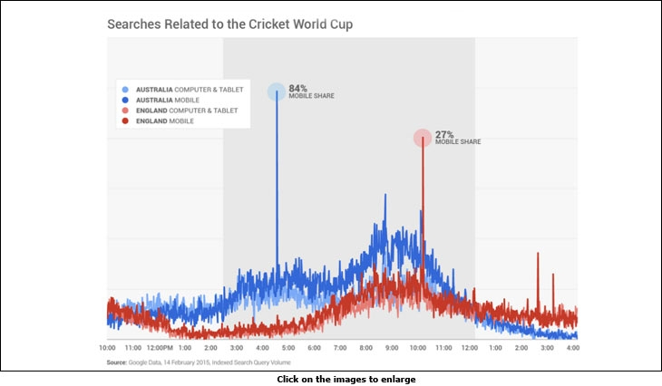 Searches related to the Cricket World Cup