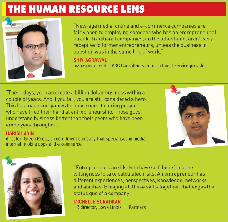 The Human Resource Lens