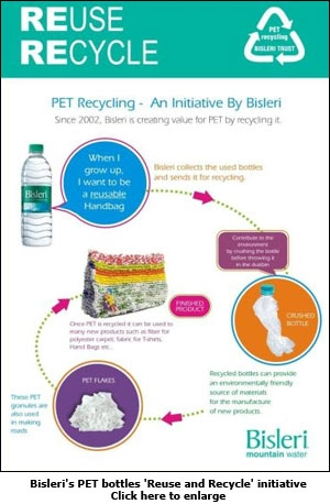 Bisleri's PET bottles 'Reuse and Recycle' initiative