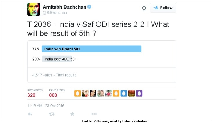 Twitter Polls being used by Indian celebrities