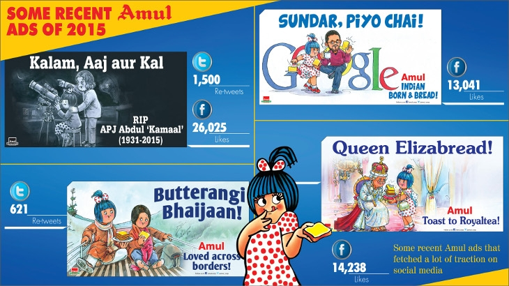 Some recent Amul ads of 2015