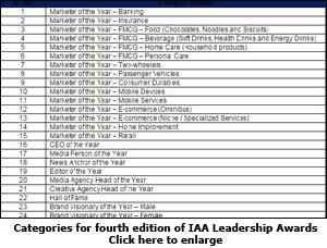 Categories for fourth edition of IAA Leadership Awards