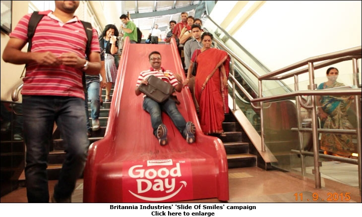 Britannia Industries' 'Slide Of Smiles' campaign