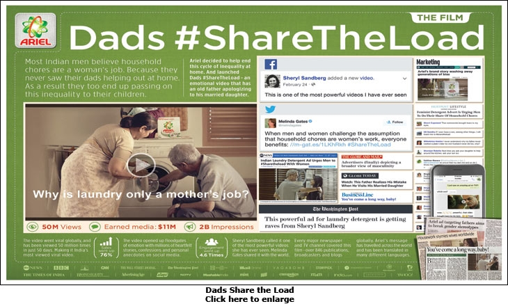 Dads Share the Load