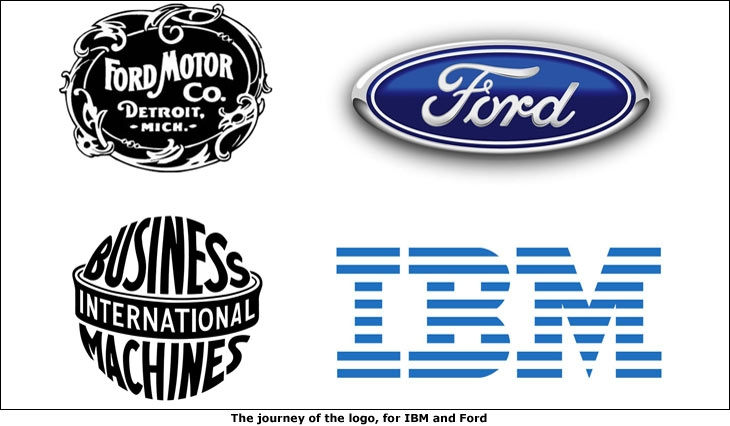 The journey of the logo, for IBM and Ford