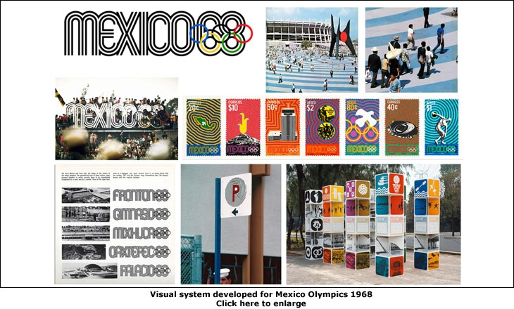 Visual system developed for Mexico Olympics 1968
