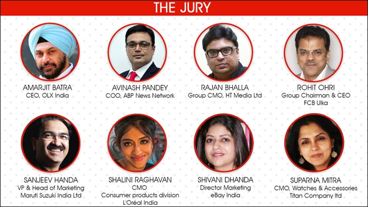 India's Buzziest Brands 2017 (The Jury)