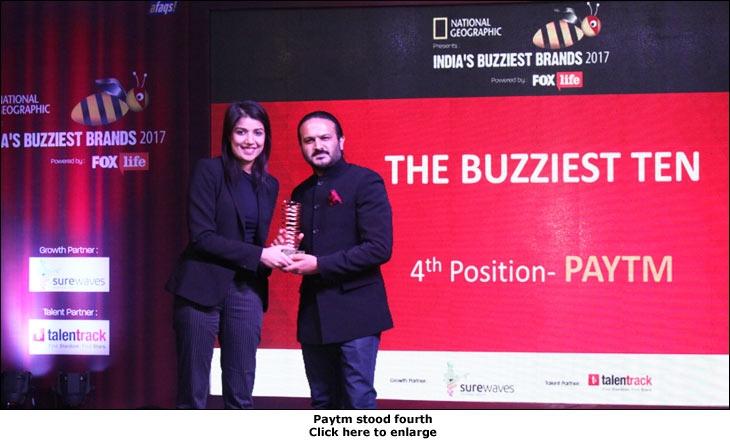 India's Buzziest Brands 2017 (Paytm stood fourth)