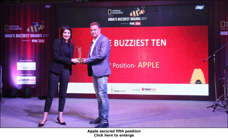 India's Buzziest Brands 2017 (Apple secured fifth position)