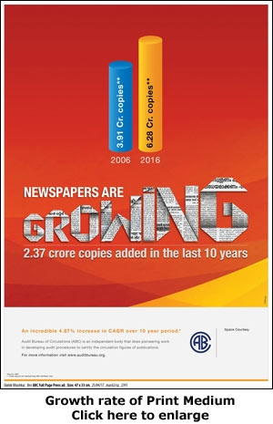 Growth rate of Print Medium