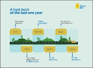 A look at Flipkart Ads, and how the e-commerce gia...