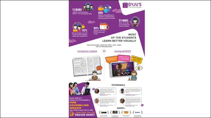 Byju's squeezed-in print ads in its media pie to ensure that parents are made aware about the app