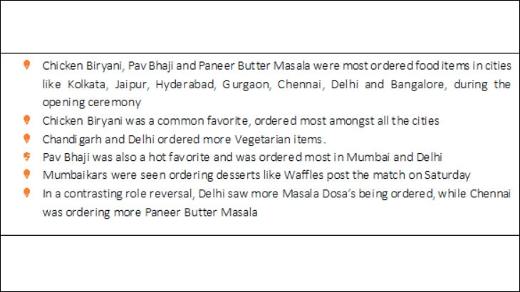 Some of the interesting trends witnessed during Match Day Mania