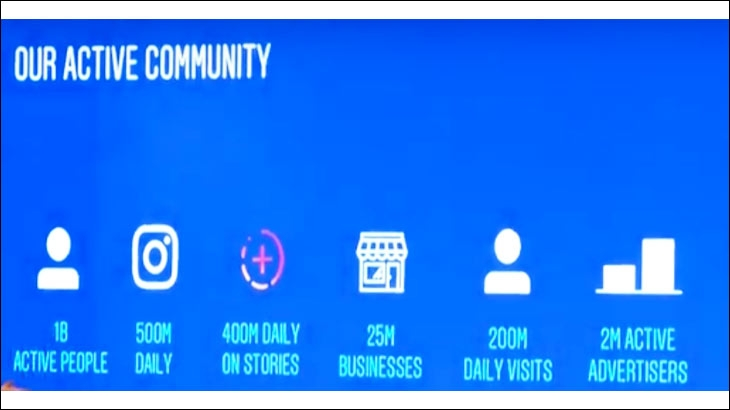 Screenshot of one of Ram's slides that gives us a sense of the size of Instagram's community