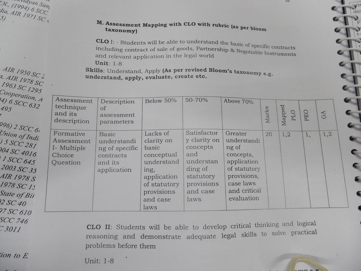 An Assessment Mapping Chart