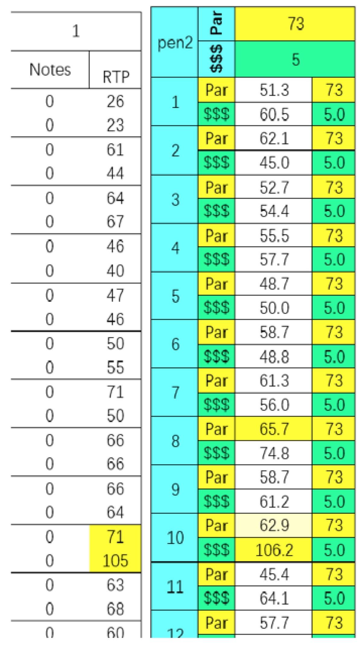 A sample SmartCap race chart.