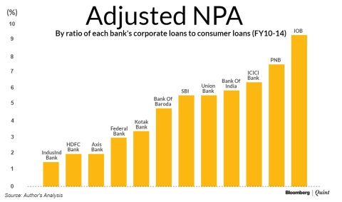 The Half-Truth of Prudent Private Sector Bank Lending