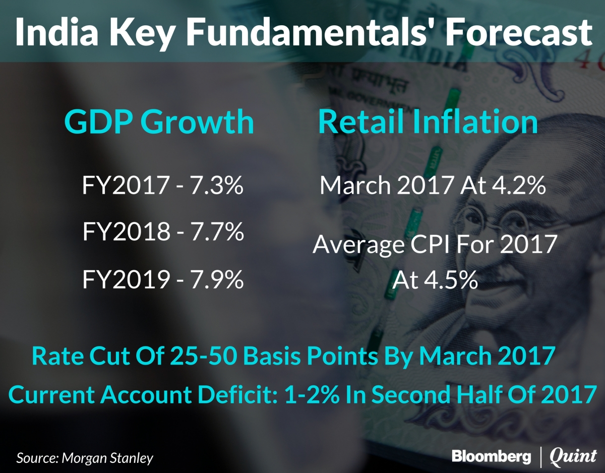 Morgan Stanley Sees Marginal Hit To Fiscal 2017 Growth From