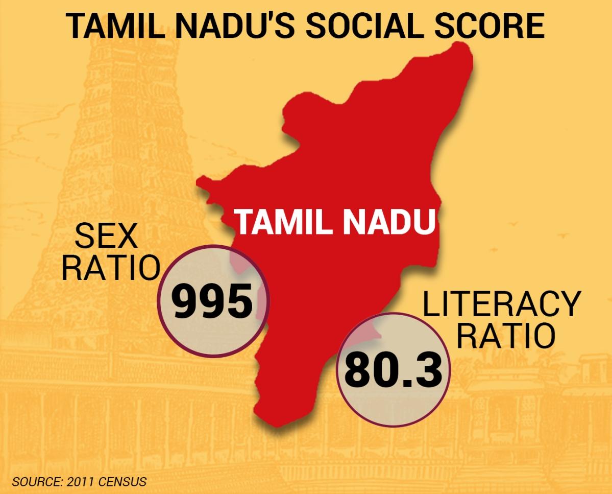 Lessons In Progress From Tamil Nadu And Dravidian Politics