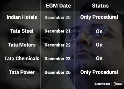Cyrus Mistry Resigns From All Tata Group Companies, Hints At Moving Court