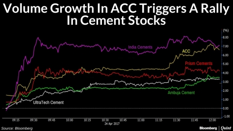 ACC's Volume Growth Spurs A Rally In Cement Stocks