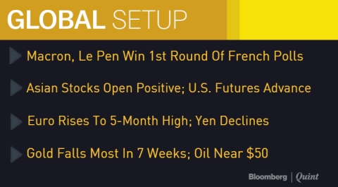 Monday Morning Briefing: Asian Shares Rise On French Election; Gold Sinks