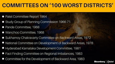 The Unending Saga Of '100 Worst Districts', And The Discovery Of India
