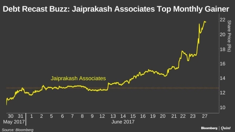 Jaiprakash Associates Hits 52-Week High On Debt Recast Buzz