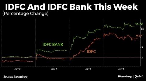 Idfc stock options