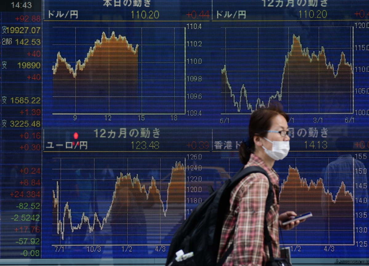 These Charts Show How Asia is Reacting to Epic Wall Street Rout
