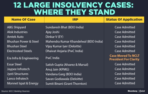 Era Infra Insolvency Case Stuck In Limbo