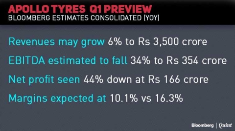 Earnings Today: Mahindra & Mahindra, Apollo Tyres, HPCL