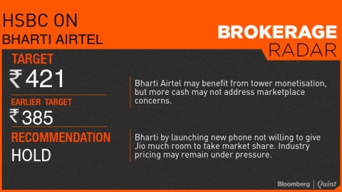 HSBC Expects Bharti Airtel To Benefit From Tower Monetisation, Hikes