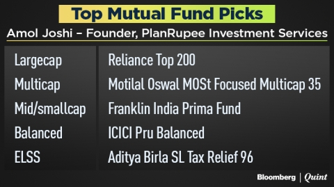 Financial Advisors Pick The Top Mutual Funds For 2018