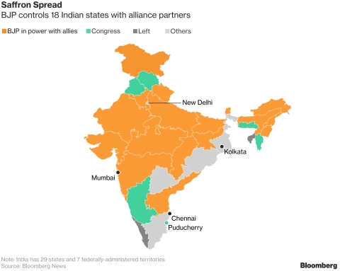 New Battle Looms In Powerful Indian States As Modi Tightens Grip