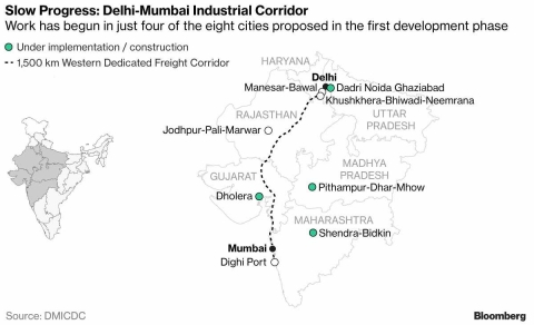 India's 'Dream' Plan To Cut Freight Times To 14 Hours From 14 Days