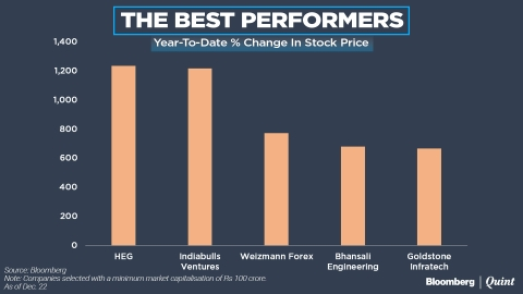 The Stocks That Surged The Most In 2017 (And Why)