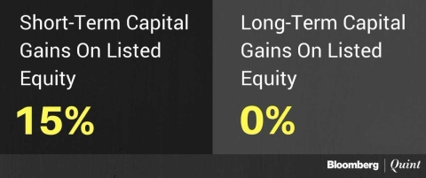 If Long-Term Capital Gains Tax On Listed Equity Were To Return...