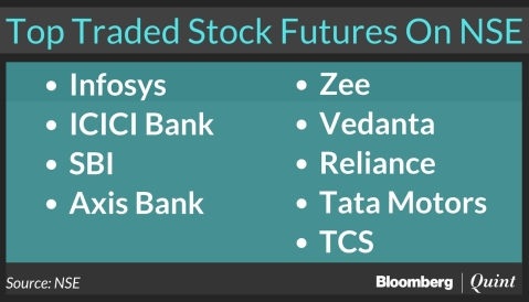 What NSE Stands To Lose From Nifty Single-Stock Futures In Singapore