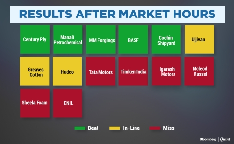 Sensex Nifty Pre Market All You Need To Know Going Into Trade On