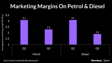 What Saved Oil Marketing Companies In Third Quarter?