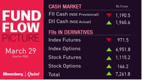 Stocks To Watch: ICICI Bank, UltraTech Cement, Canara Bank, Coal India