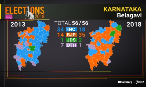 Karnataka Election Results 2018: The Regions That Swung It In BJP's Favour