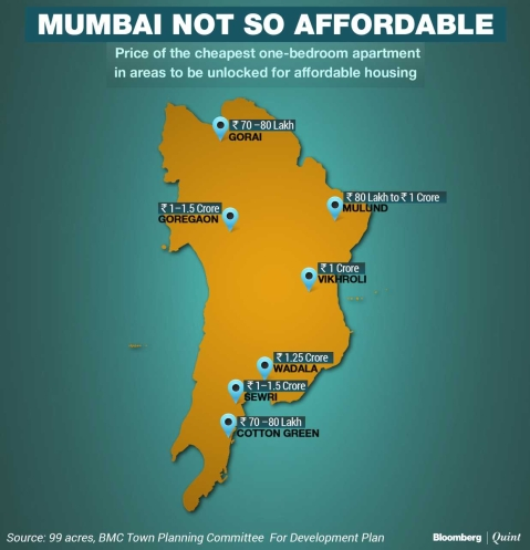Mumbai's Affordable Home Dream May Remain Just That–A Dream