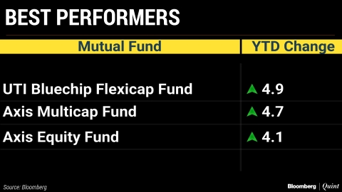The Best-Performing Mutual Fund Schemes Of 2018