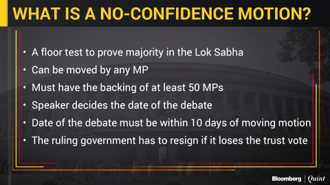 Who Stands Where Is What The No-Confidence Vote Will Reveal