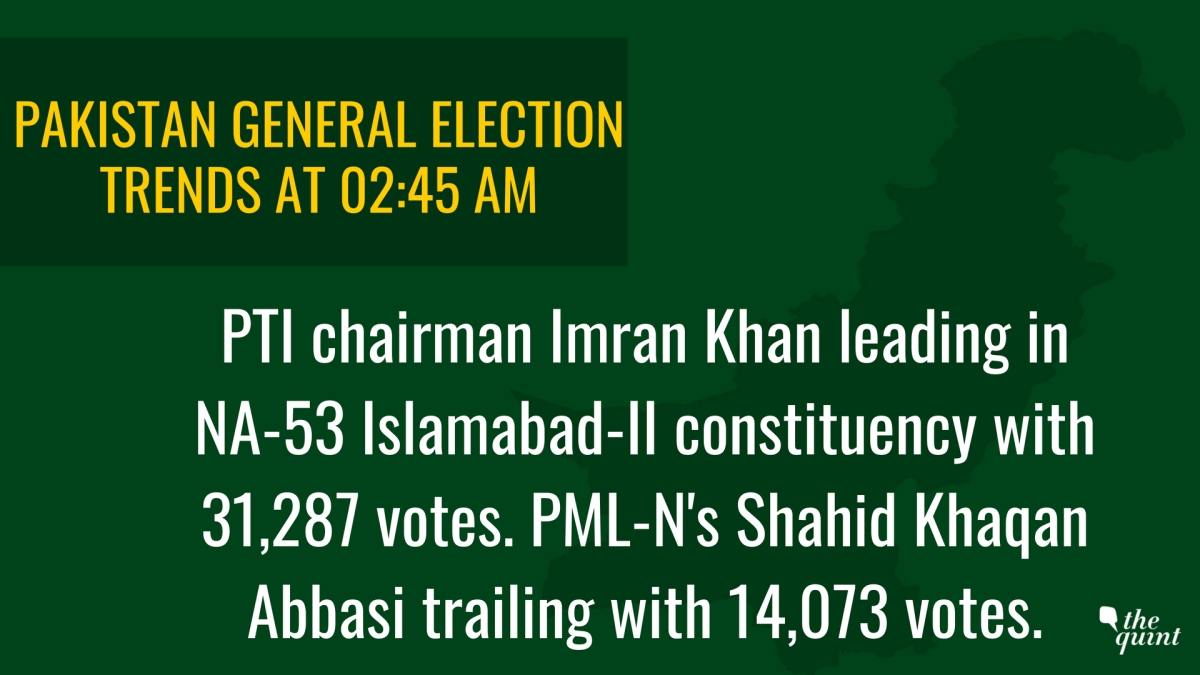 Pakistan Elections: PTI Ahead In 99 Seats, PML-N Alleges Rigging