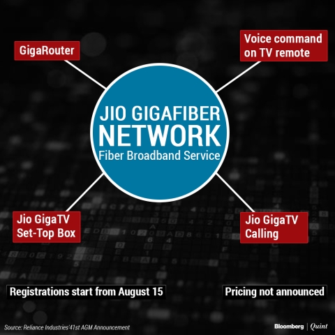 RIL AGM: Mukesh Ambani Targets Internet And Cable TV Service Providers With JioGigaFiber